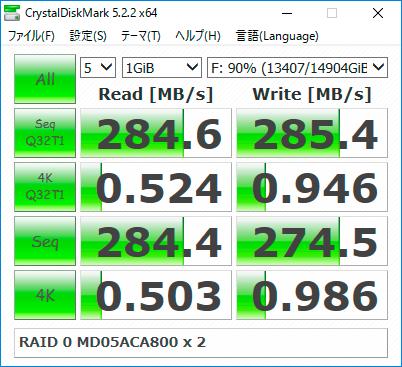 【CrystalDiskMark 5.2.2】RAID 0 MD05ACA800×2