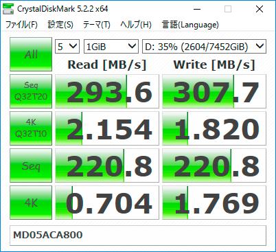 【CrystalDiskMark 5.2.2】MD05ACA800