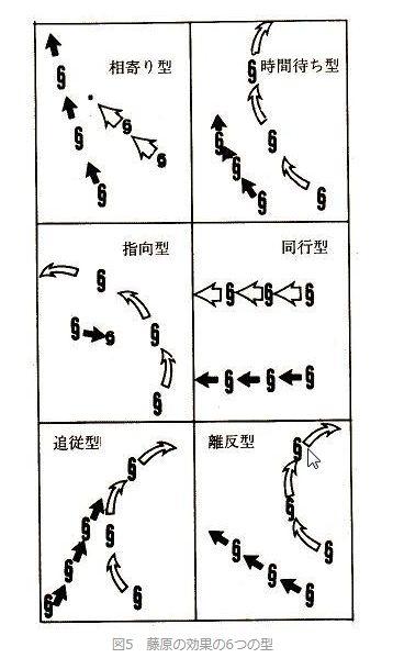 fujiwaranokouka.jpg