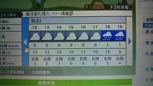 明日の天気は?1