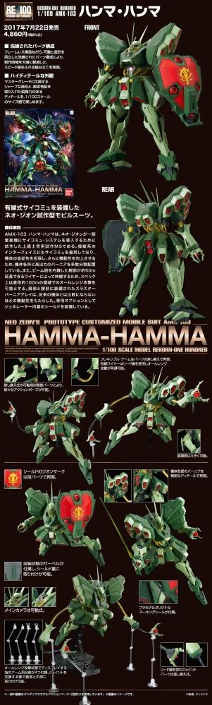 RE100 ハンマ・ハンマのキット解説画像