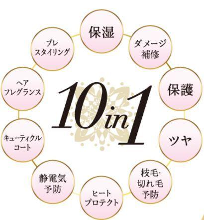 rip-body00-10役アイコン