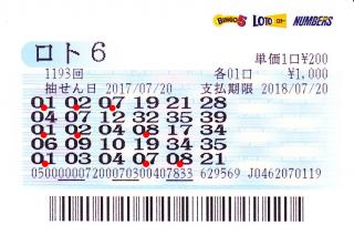 ロト6 1193回赤