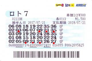 ロト7 第222回赤