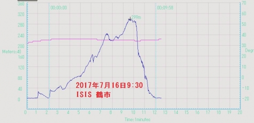 17071601_ISISturu.jpg