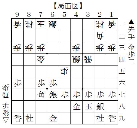2017王座戦4-2