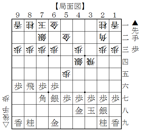 2017王座戦4-1