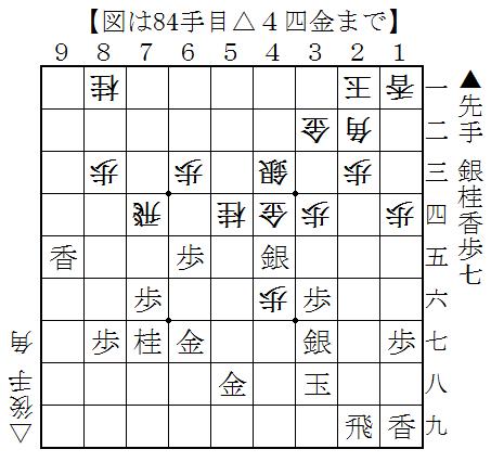 2017王座戦3-1