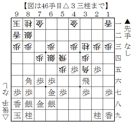 2017王座戦6-1