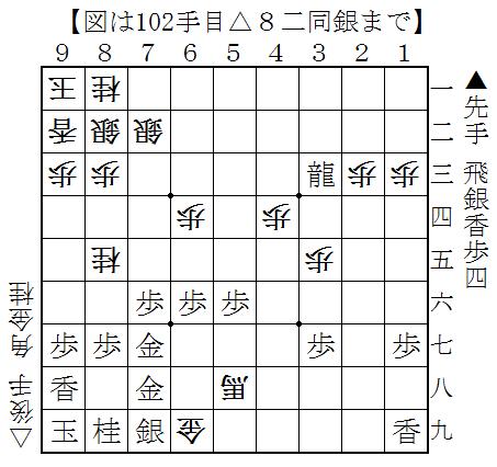 2017王座戦6-2