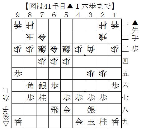 2017王座戦8-1