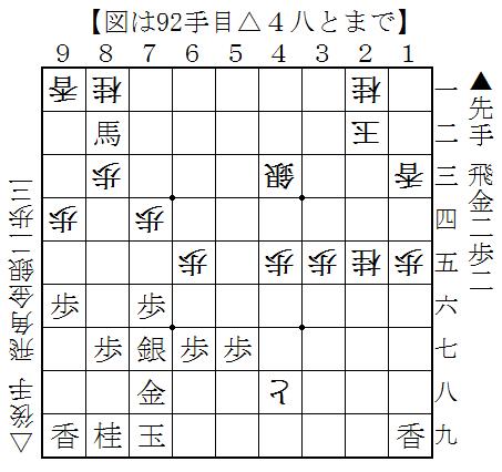 2017王座戦9-2