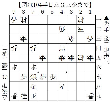 2017王座戦9-3