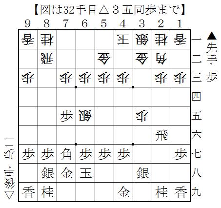 2017王座戦7-1