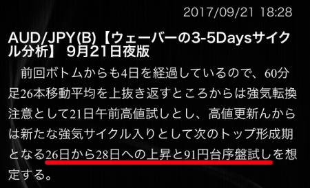 0921FXニュース