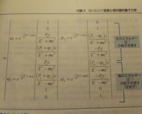 グライナーズ ディラック方程式 C 解 20170516_161409