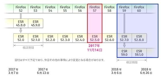 Firefox_Next-Coming.jpg