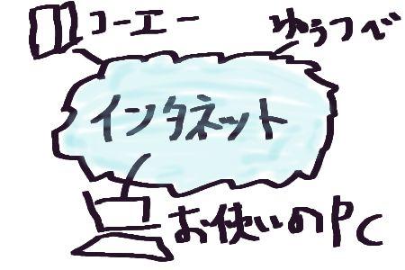 170912_conceptofinternet.jpg