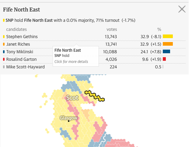 General Election 2017 Fife North East