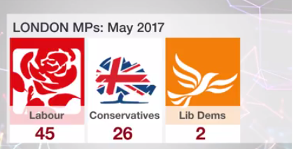 General Election 2017 London May