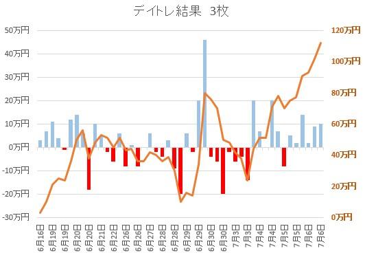 東京総合研究所株式情報_2017-7-7_8-58-19_No-00