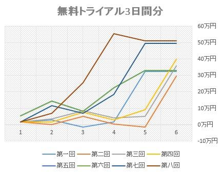 東京総合研究所株式情報_2017-8-15_8-8-8_No-00