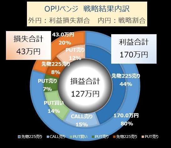 東京総合研究所株式情報_2017-8-15_14-15-45_No-00