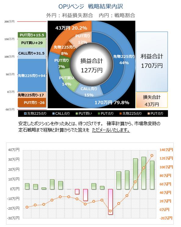 株式情報_2017-8-21_16-37-6_No-00