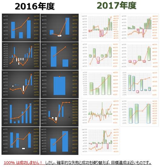 東京総合研究所株式情報_2017-8-23_19-21-30_No-00