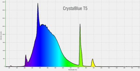 crystalblue_spectrum_1_large.jpg