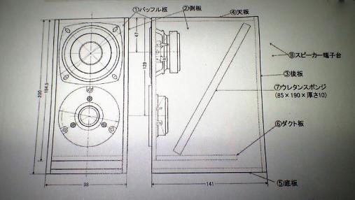 2014年8月号「スピーカー工作の基本&実例集」 (5)