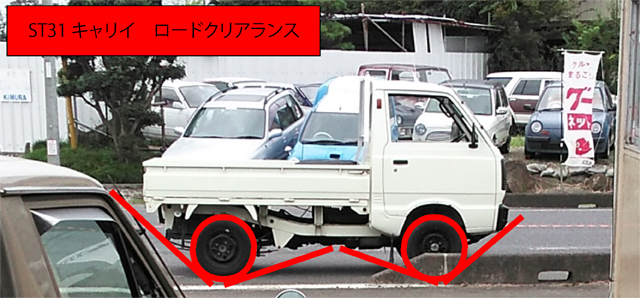 キヤリイ ロードクリアランス ST31