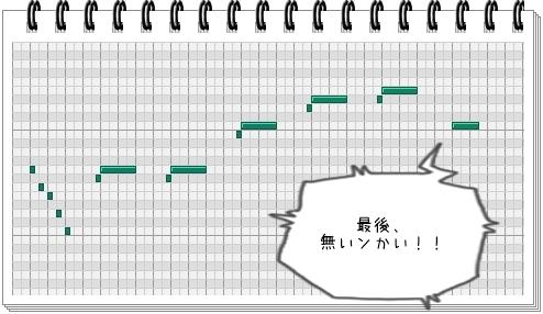 プロコ6のココが凄い良いッ(>∀<)ノ8