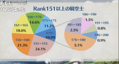 gbf-sumsp012Rank150