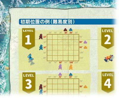 カルバ:日本語説明書の初期配置図