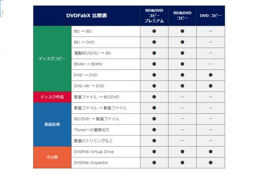 DVDFabx_BD_DVD_copy_premium_020.png