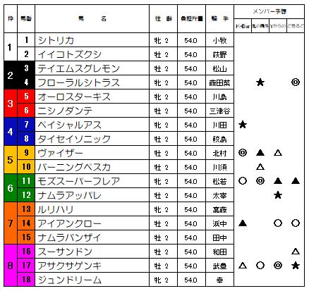 kokura2sai001.png