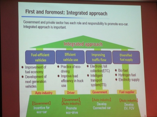 IMG_1296integrated approach