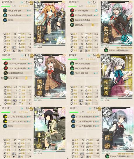 E-6戦力・第2艦隊