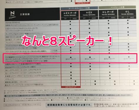 新型N-BOXカスタム 8スピーカー