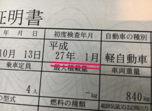 車検証27年