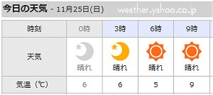 11-25 天気と気温