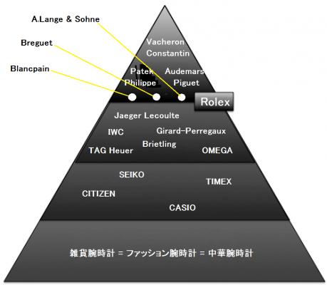WATCHピラミッド02