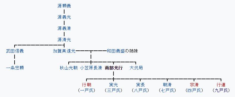 菱」の系譜 - 希野正幸のインフ...