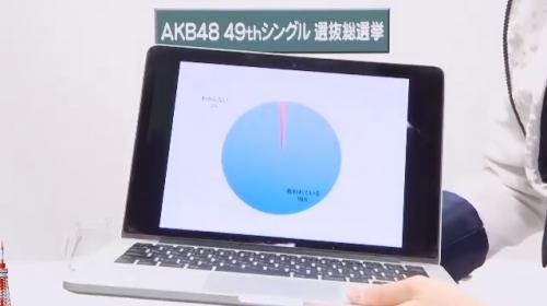 中村歩加_AKB48 49thシングル選抜総選挙アピールコメント動画_画像 (3135)