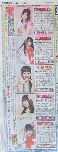 AKB48 49thシングル選抜総選挙 日刊スポーツ連載 2017年6月13日2