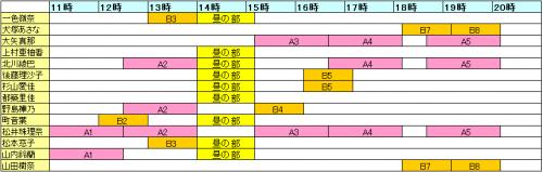 SKE48 意外にマンゴー 個別握手会 チームS