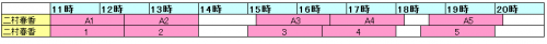 SKE48 意外にマンゴー 個別握手会 二村春香b
