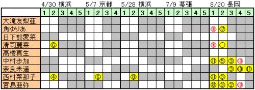 170712 NGT (1)