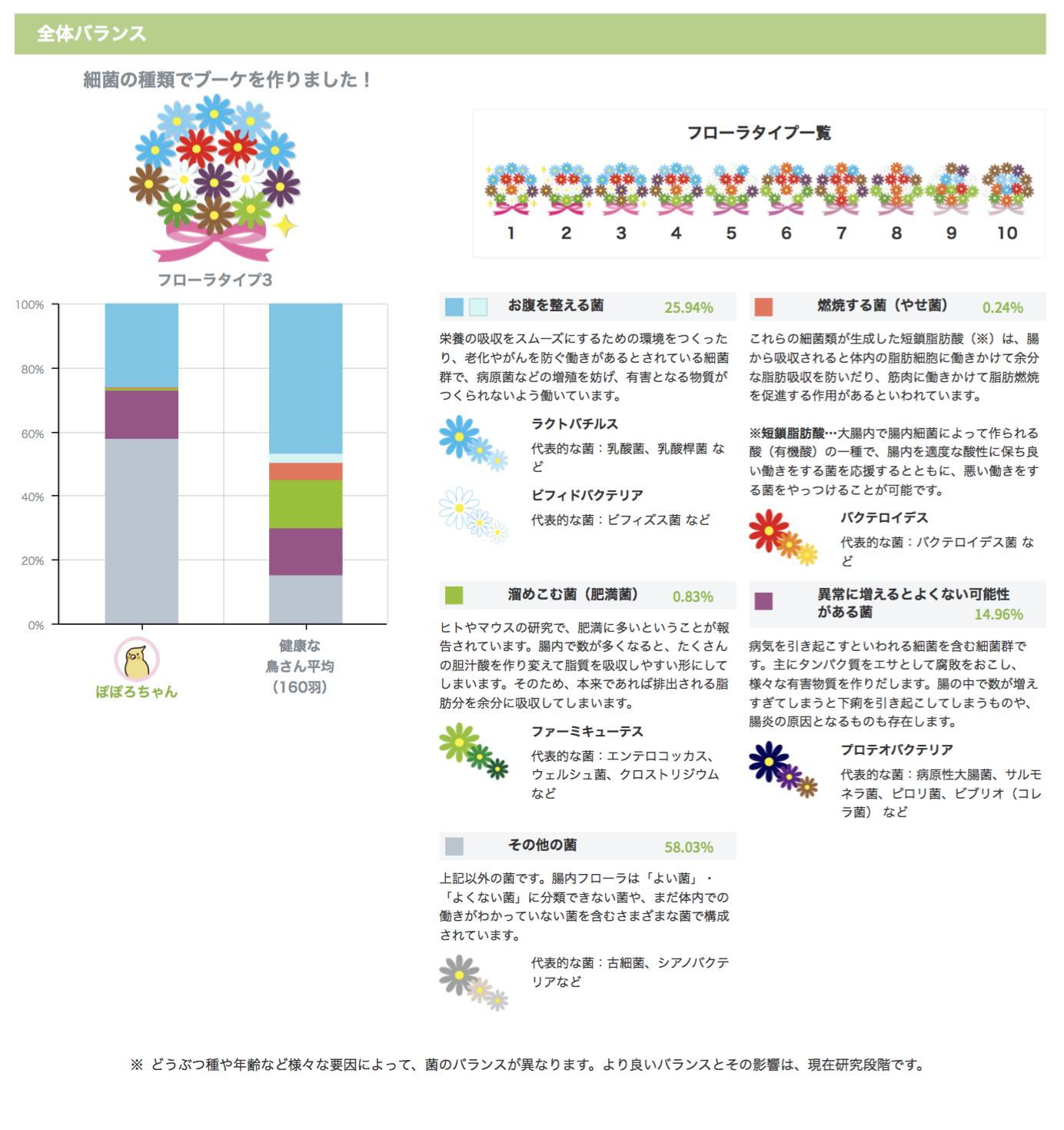 2017ぽぽろフローラ1